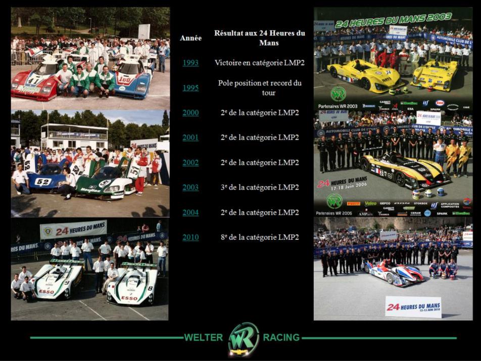 Detime partenaire de Welter Racing aux 24 heures du Mans